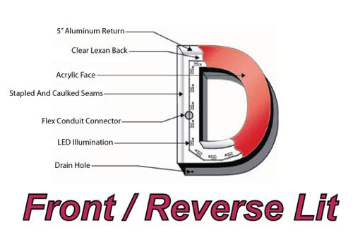 front-reverse-lit