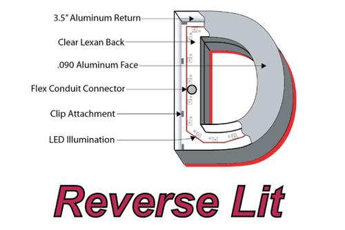 reverse-lit